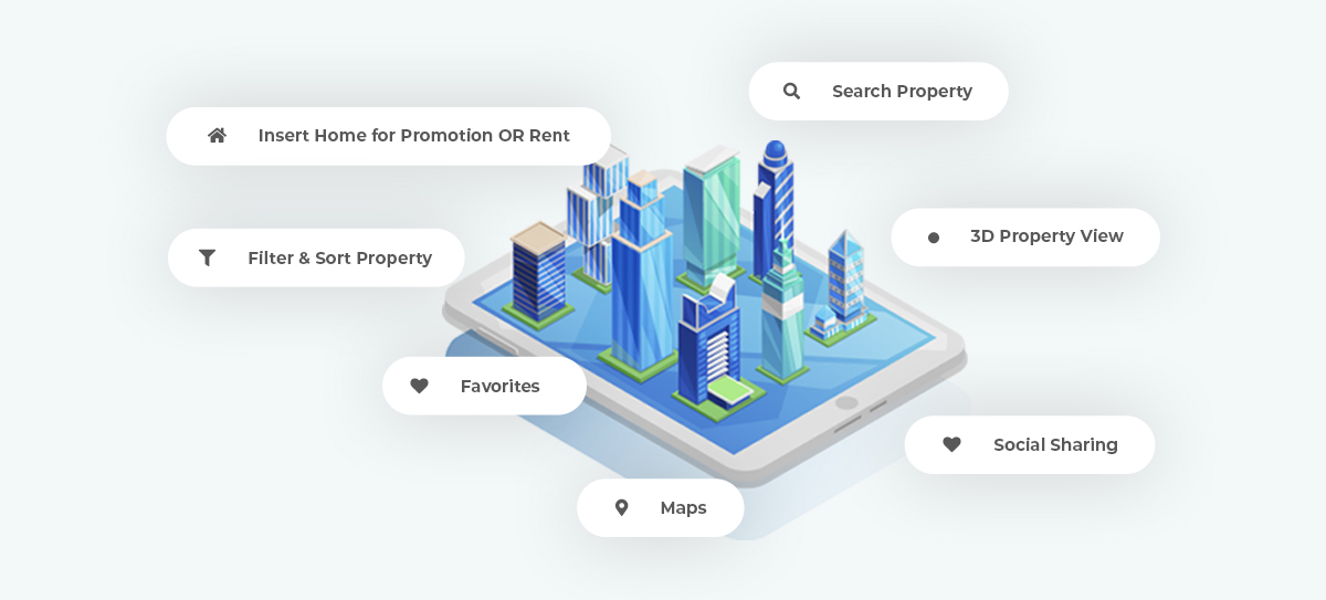 strategy we use in the real estate app